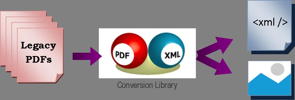 AHPDFXML_Diagram