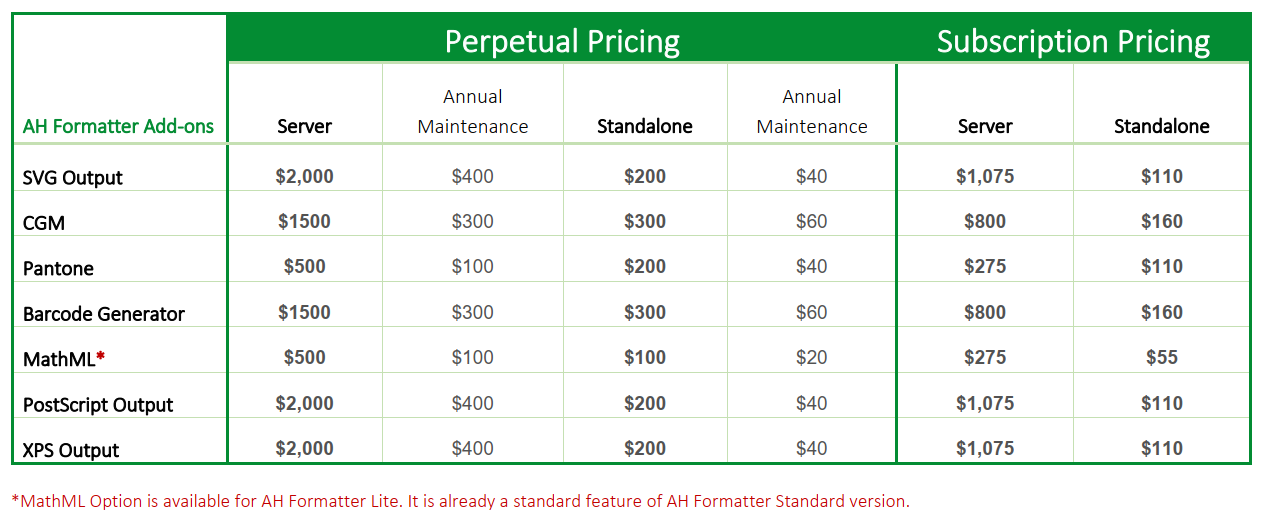 AH Formatter add-ons pricing