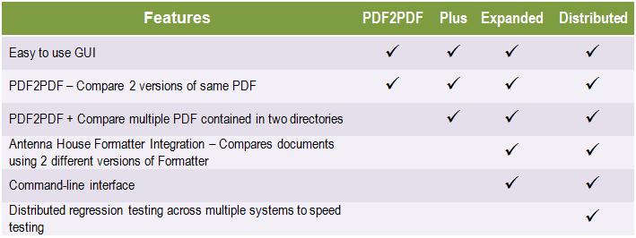 pdf2pdf-features