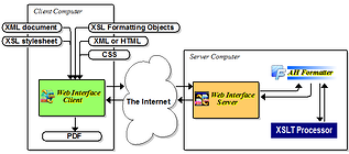web-interface-diagram