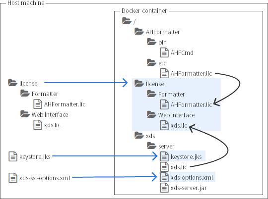 xdsserver-ssl-options